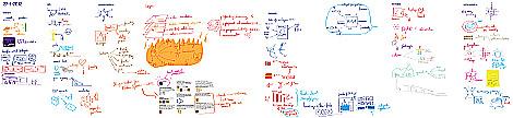 Jaime's drawings meeting - click to enlarge
